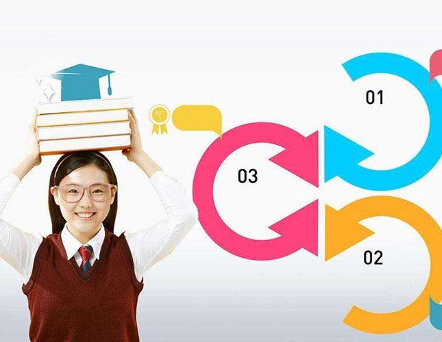 教育机构EC呼叫中心方案